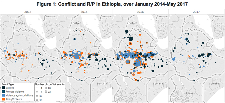 Data Analysis: The Roots of Popular Mobilization in Ethiopia